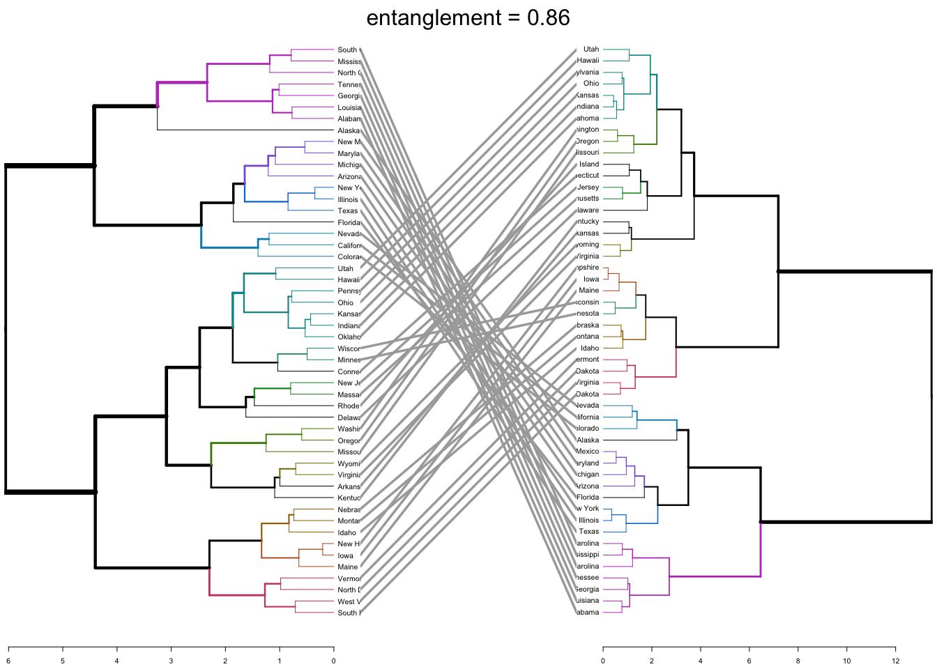 r programming for data science pdf