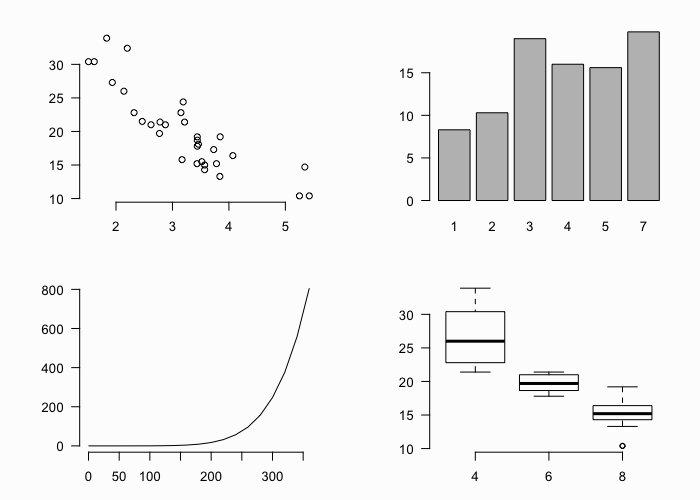 getting started with charts in r  u00b7 afit data science lab r